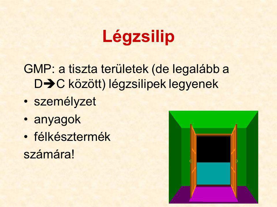 Légzsilip GMP: a tiszta területek (de legalább a DC között) légzsilipek legyenek. személyzet. anyagok.