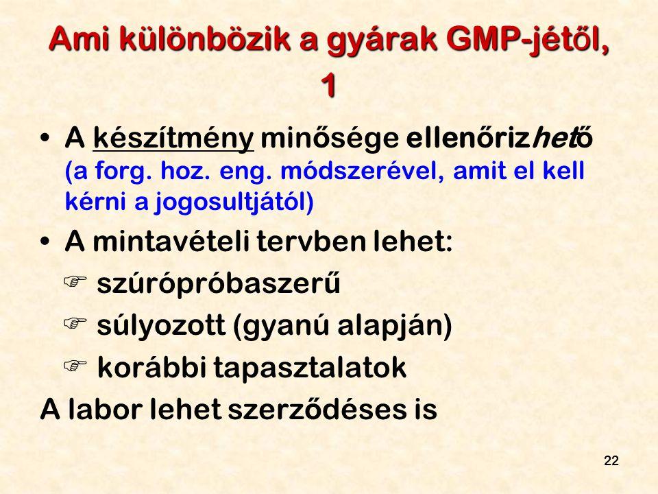 Ami különbözik a gyárak GMP-jétől, 1