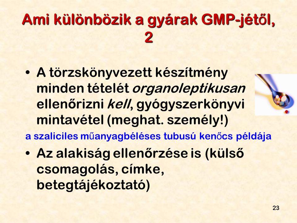 Ami különbözik a gyárak GMP-jétől, 2