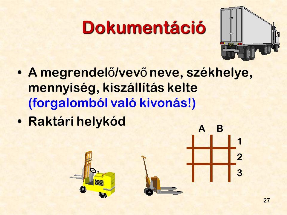 Dokumentáció A megrendelő/vevő neve, székhelye, mennyiség, kiszállítás kelte (forgalomból való kivonás!)