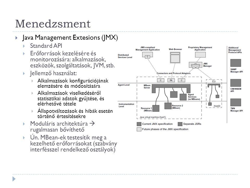 Menedzsment Java Management Extesions (JMX) Standard API