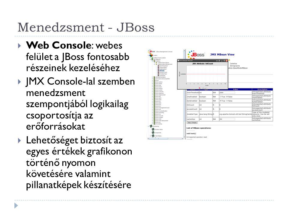 Menedzsment - JBoss Web Console: webes felület a JBoss fontosabb részeinek kezeléséhez.