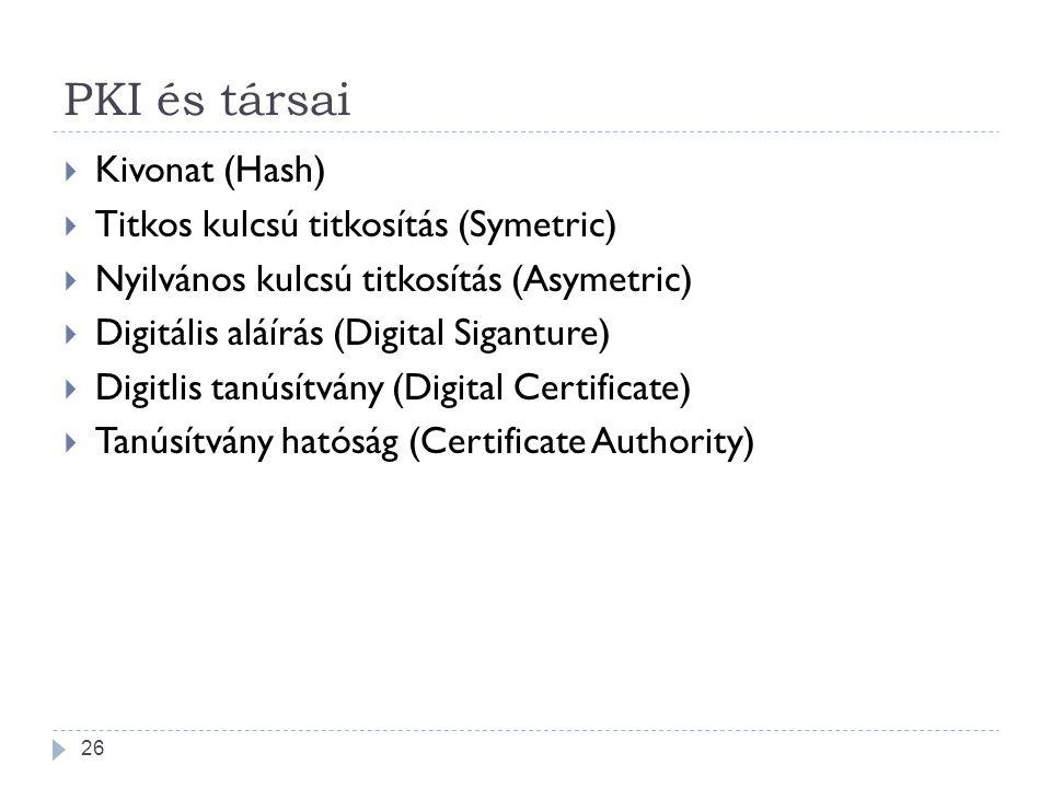 PKI és társai Kivonat (Hash) Titkos kulcsú titkosítás (Symetric)