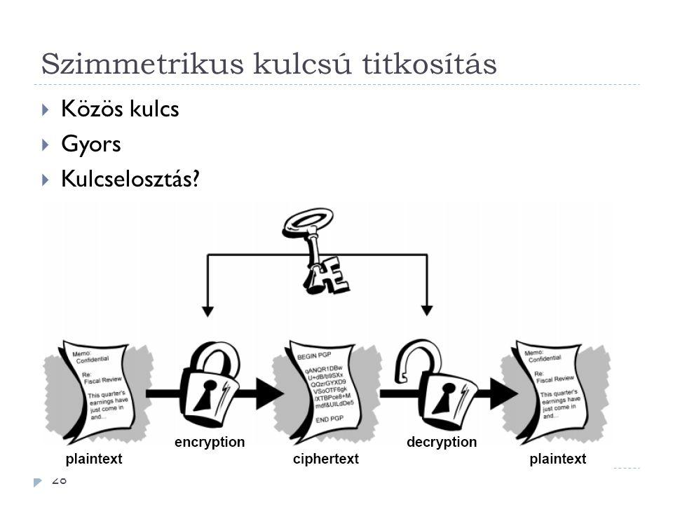 Szimmetrikus kulcsú titkosítás