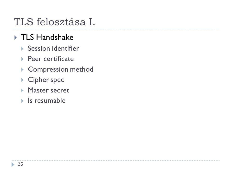 TLS felosztása I. TLS Handshake Session identifier Peer certificate