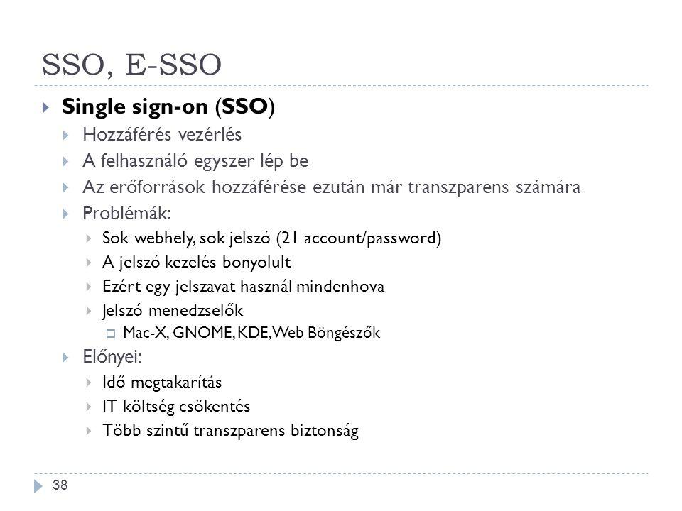 SSO, E-SSO Single sign-on (SSO) Hozzáférés vezérlés