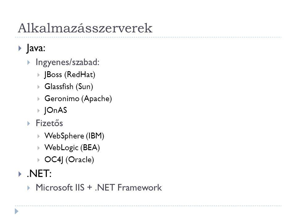 Alkalmazásszerverek Java: .NET: Ingyenes/szabad: Fizetős