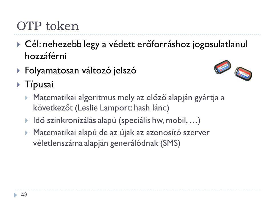 OTP token Cél: nehezebb legy a védett erőforráshoz jogosulatlanul hozzáférni. Folyamatosan változó jelszó.
