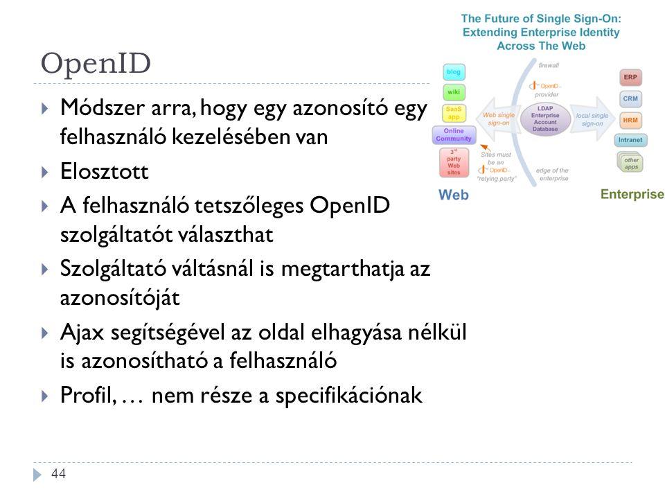 OpenID Módszer arra, hogy egy azonosító egy felhasználó kezelésében van. Elosztott. A felhasználó tetszőleges OpenID szolgáltatót választhat.
