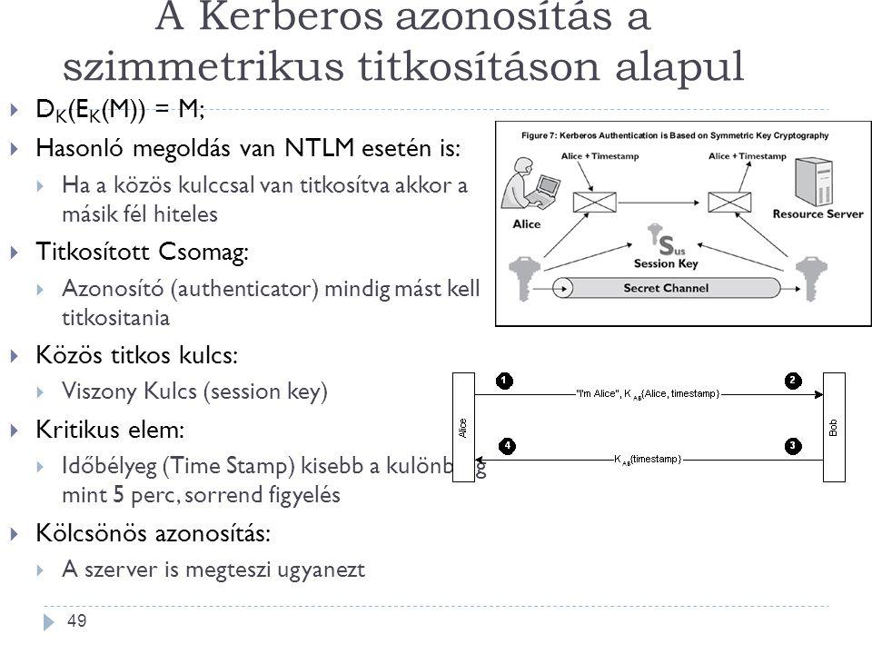 A Kerberos azonosítás a szimmetrikus titkosításon alapul