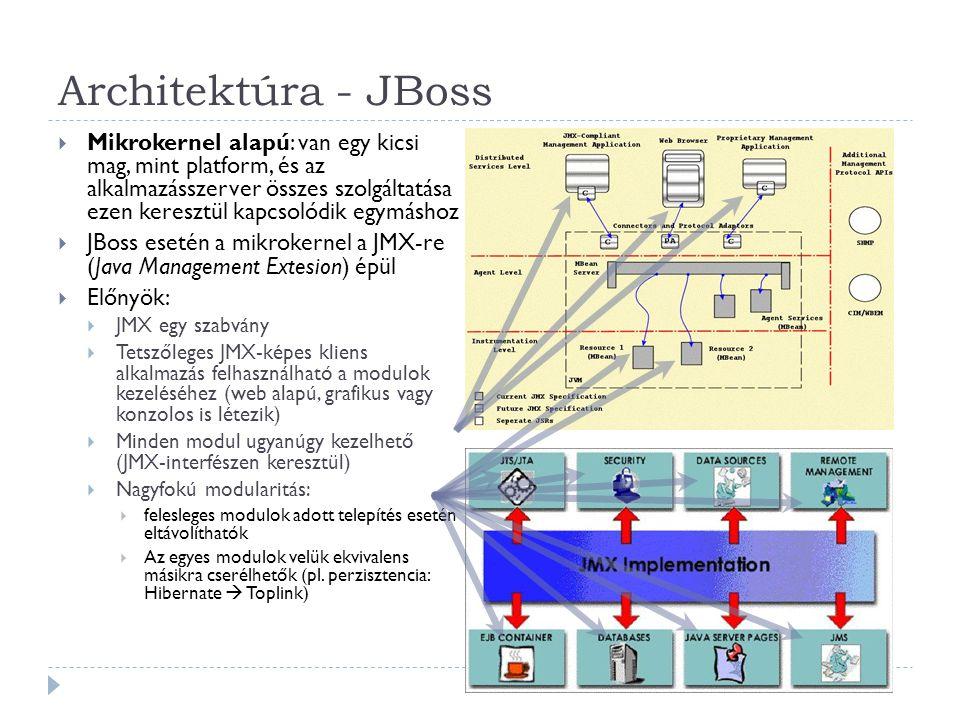 Architektúra - JBoss