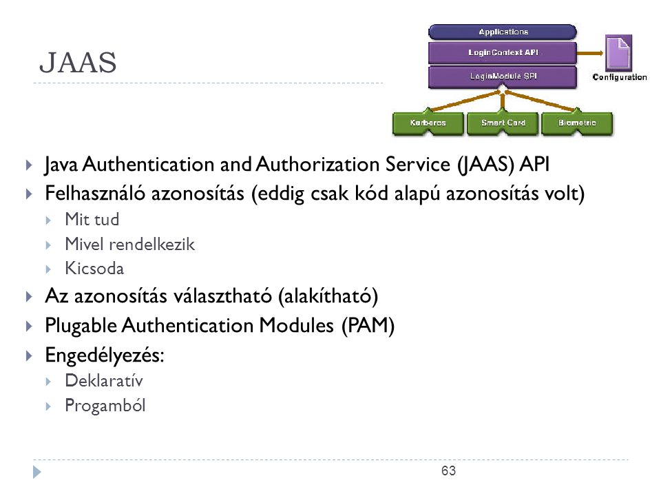JAAS Java Authentication and Authorization Service (JAAS) API