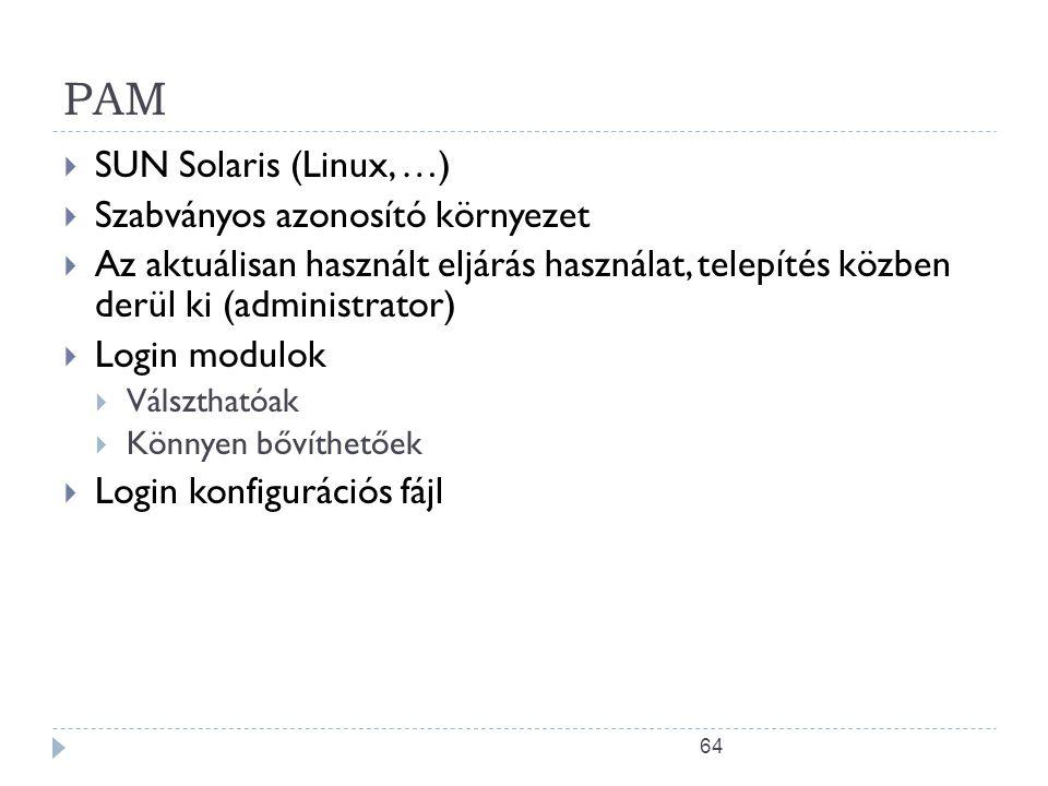 PAM SUN Solaris (Linux, …) Szabványos azonosító környezet