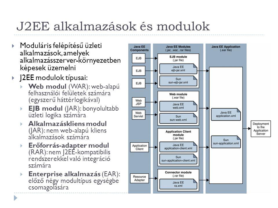 J2EE alkalmazások és modulok