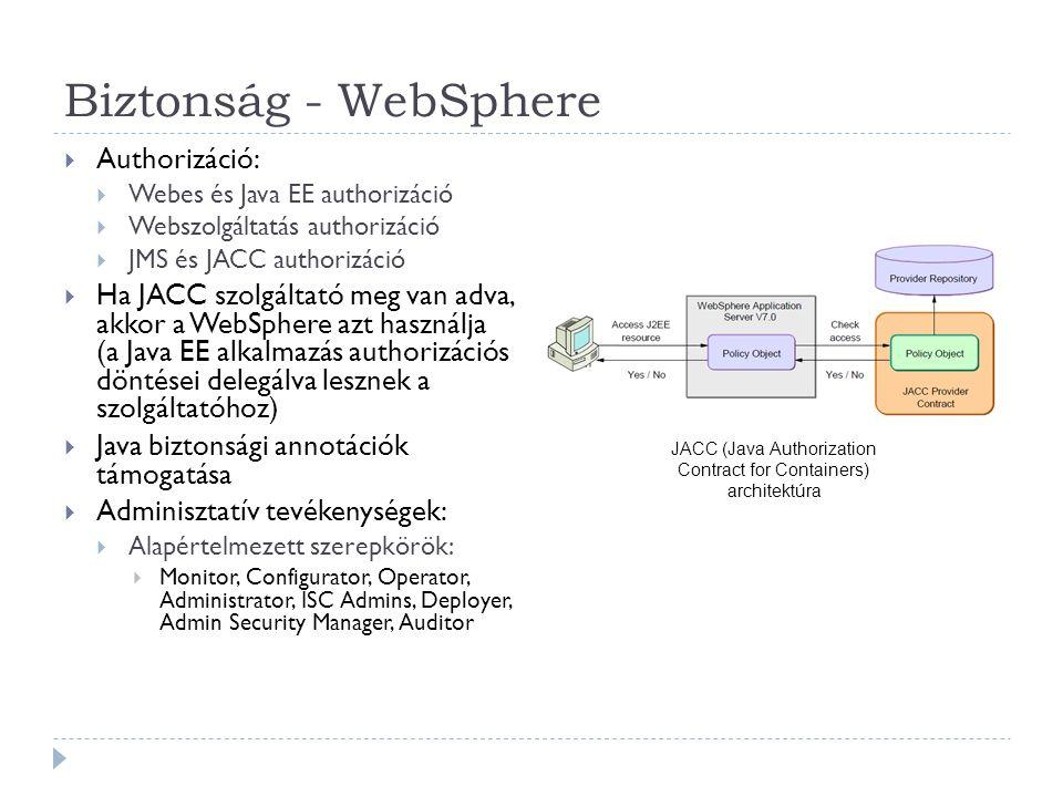 Biztonság - WebSphere Authorizáció:
