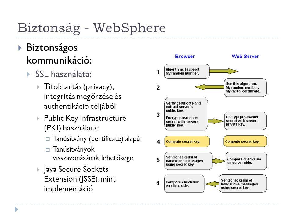Biztonság - WebSphere Biztonságos kommunikáció: SSL használata: