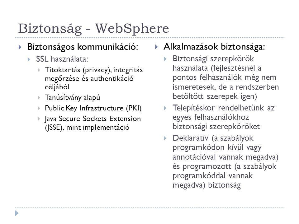 Biztonság - WebSphere Biztonságos kommunikáció: