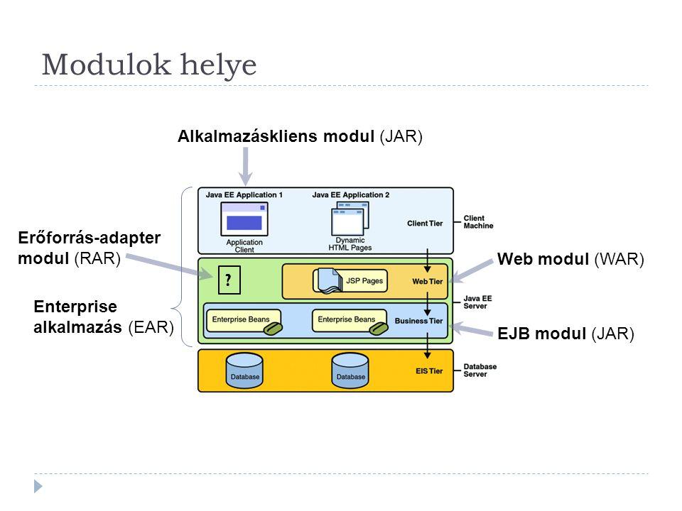 Modulok helye Alkalmazáskliens modul (JAR) Erőforrás-adapter