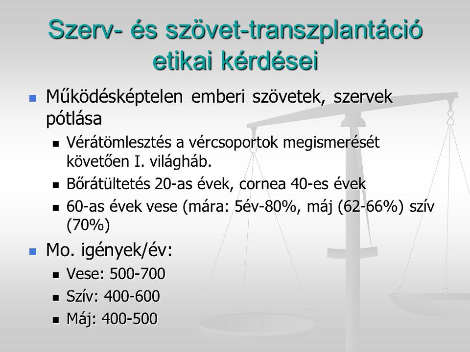 Szerv- és szövet-transzplantáció etikai kérdései