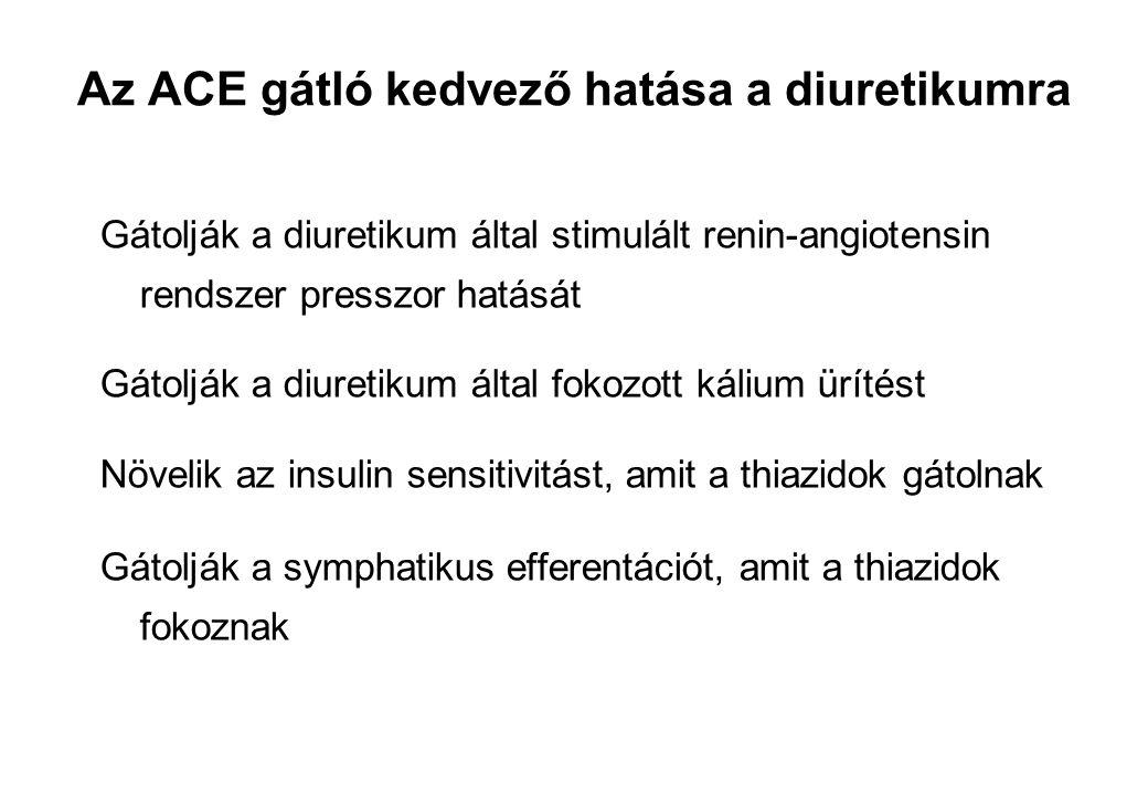 Az ACE gátló kedvező hatása a diuretikumra