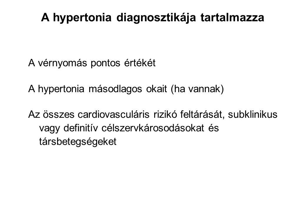 A hypertonia diagnosztikája tartalmazza