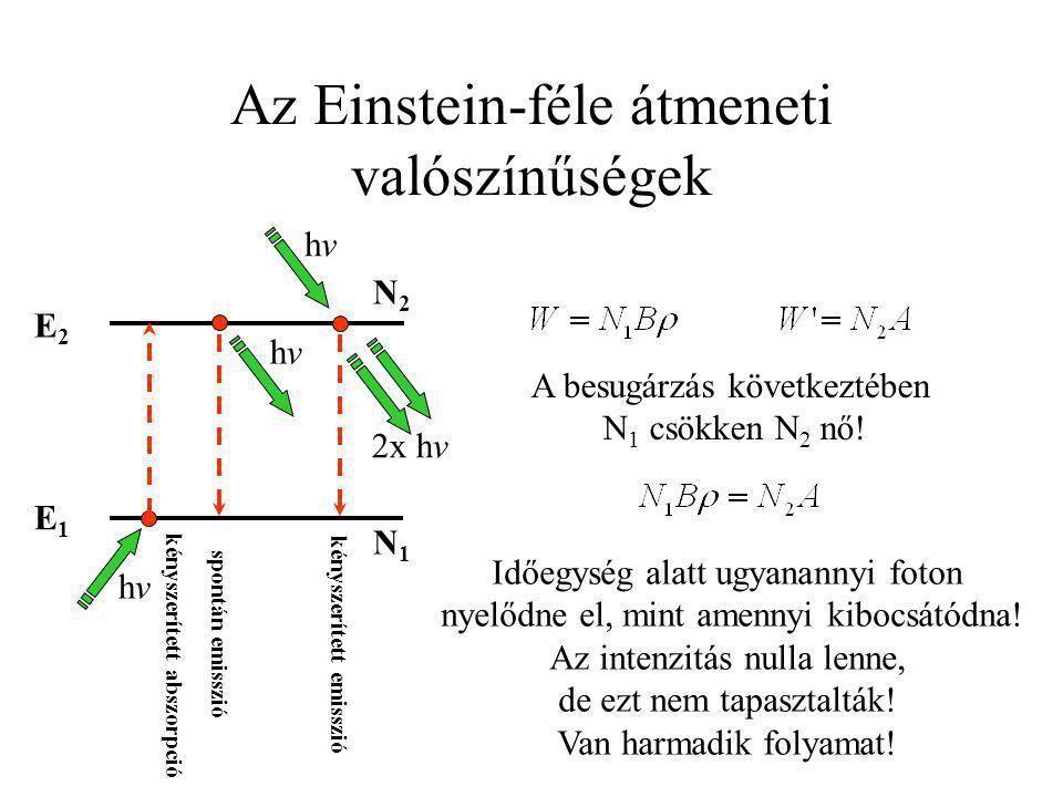 Az Einstein-féle átmeneti valószínűségek