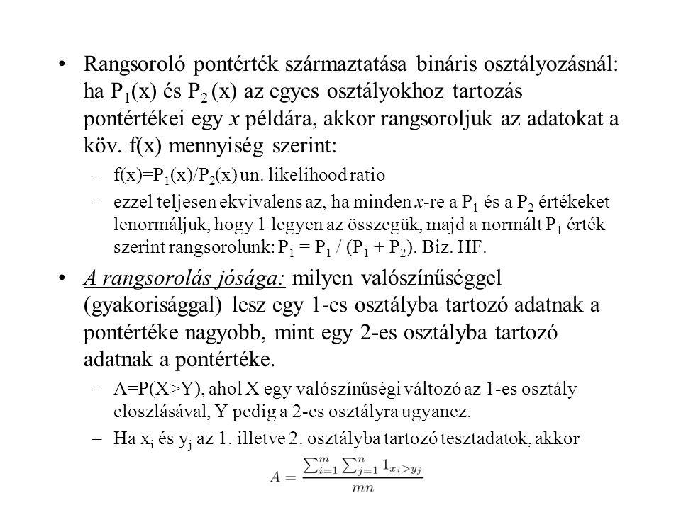 Rangsoroló pontérték származtatása bináris osztályozásnál: ha P1(x) és P2 (x) az egyes osztályokhoz tartozás pontértékei egy x példára, akkor rangsoroljuk az adatokat a köv. f(x) mennyiség szerint: