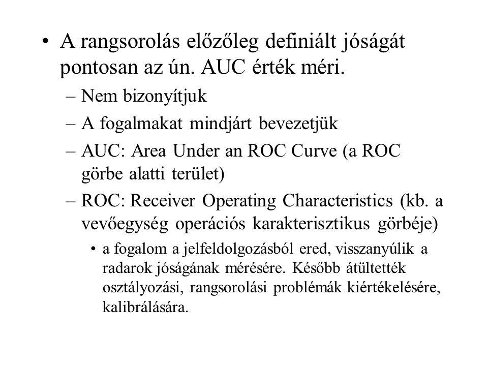 A rangsorolás előzőleg definiált jóságát pontosan az ún. AUC érték méri.