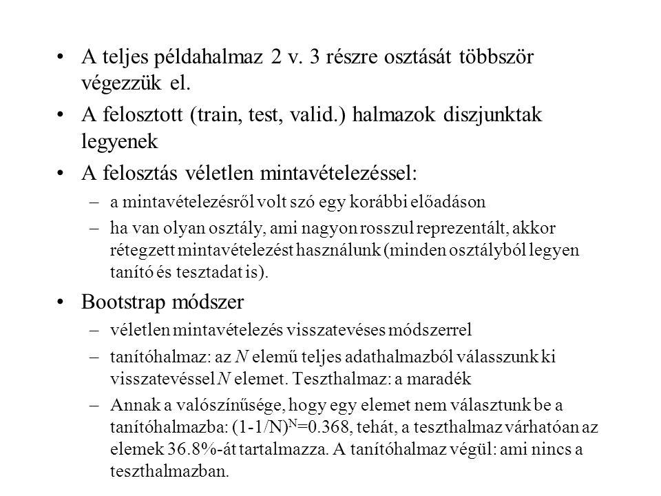 A teljes példahalmaz 2 v. 3 részre osztását többször végezzük el.