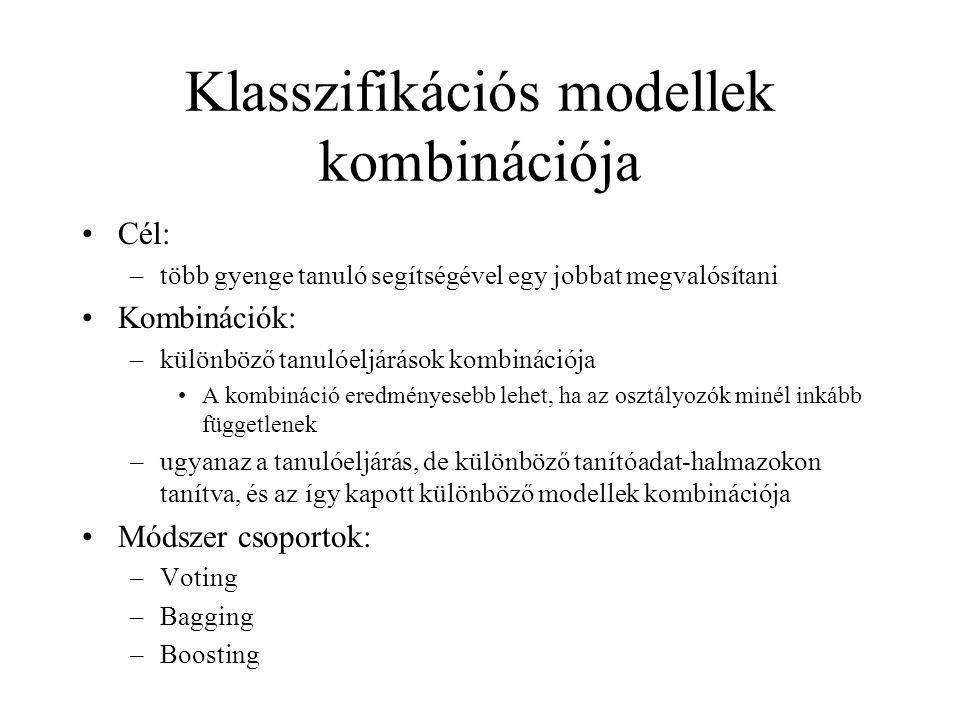 Klasszifikációs modellek kombinációja