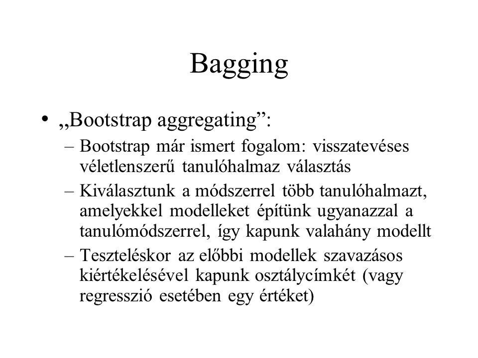 "Bagging ""Bootstrap aggregating :"
