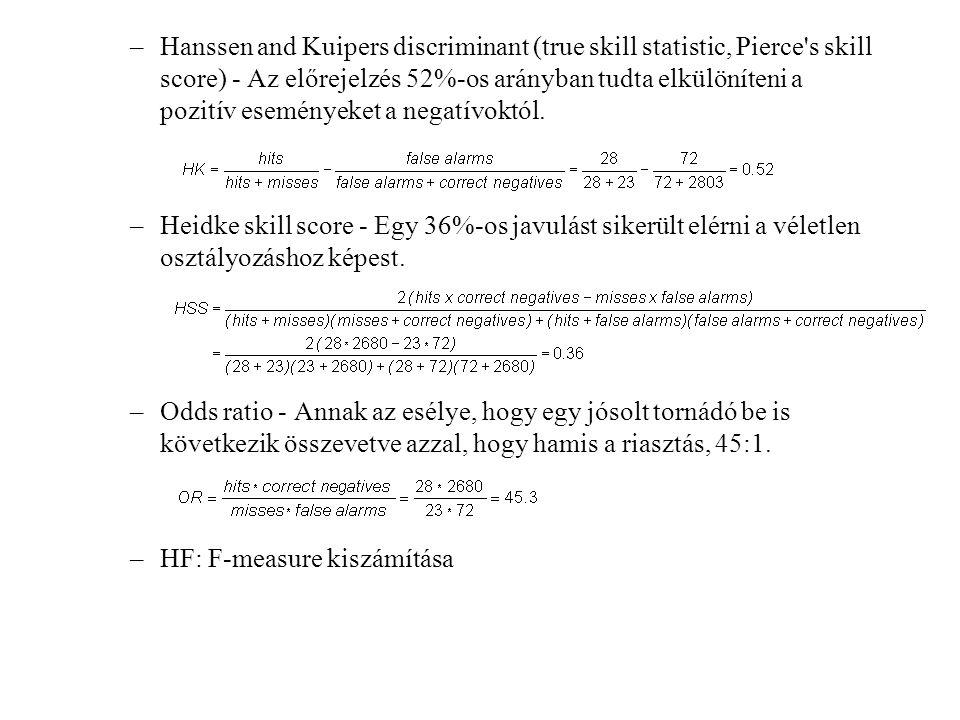 Hanssen and Kuipers discriminant (true skill statistic, Pierce s skill score) - Az előrejelzés 52%-os arányban tudta elkülöníteni a pozitív eseményeket a negatívoktól.