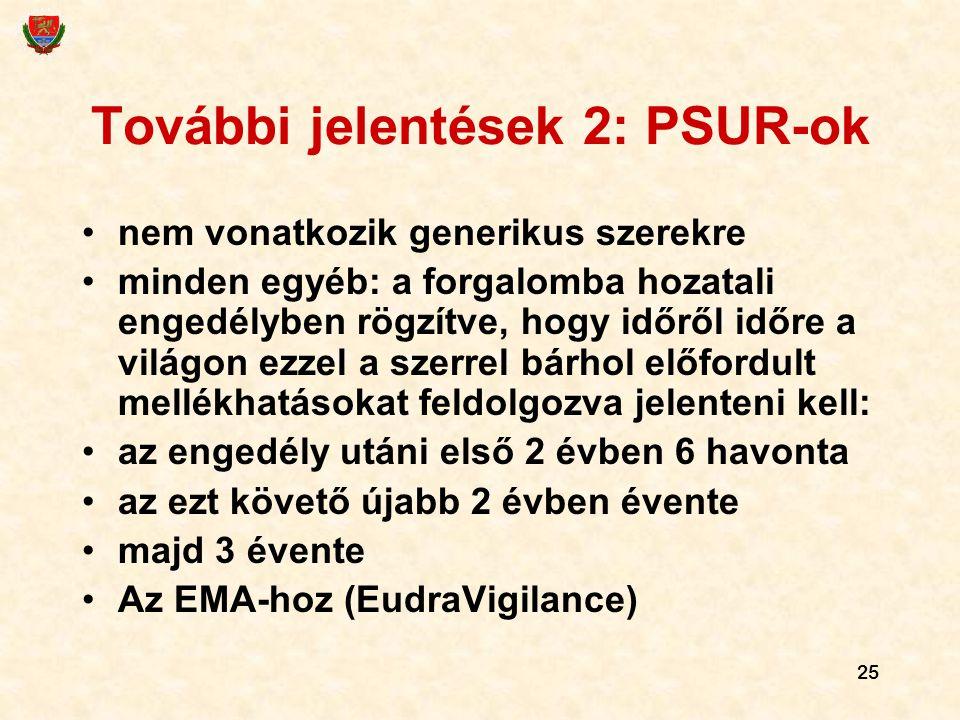 További jelentések 2: PSUR-ok