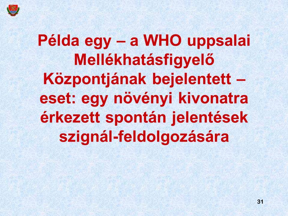 Példa egy – a WHO uppsalai Mellékhatásfigyelő Központjának bejelentett – eset: egy növényi kivonatra érkezett spontán jelentések szignál-feldolgozására