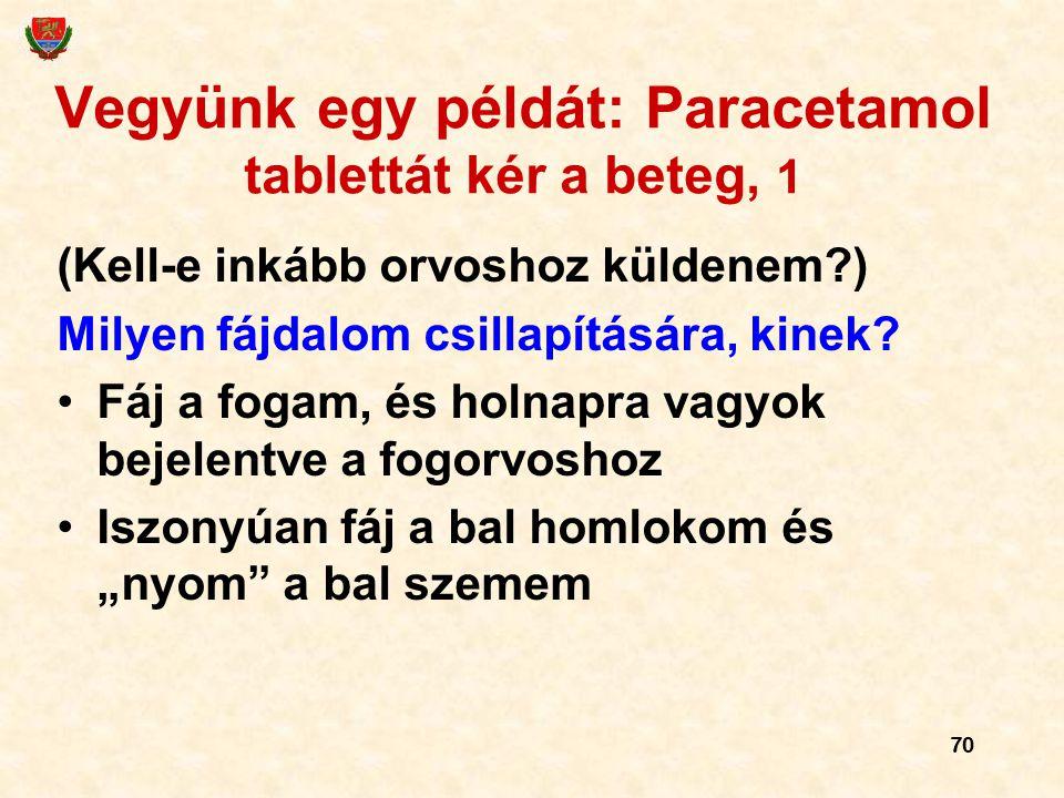 Vegyünk egy példát: Paracetamol tablettát kér a beteg, 1