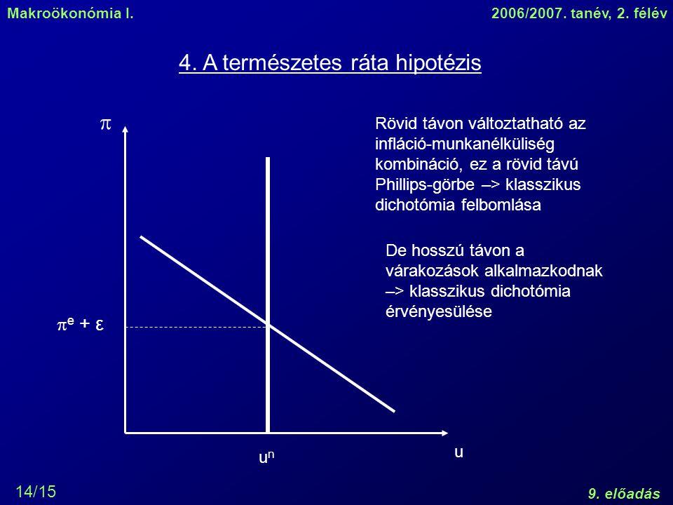 4. A természetes ráta hipotézis