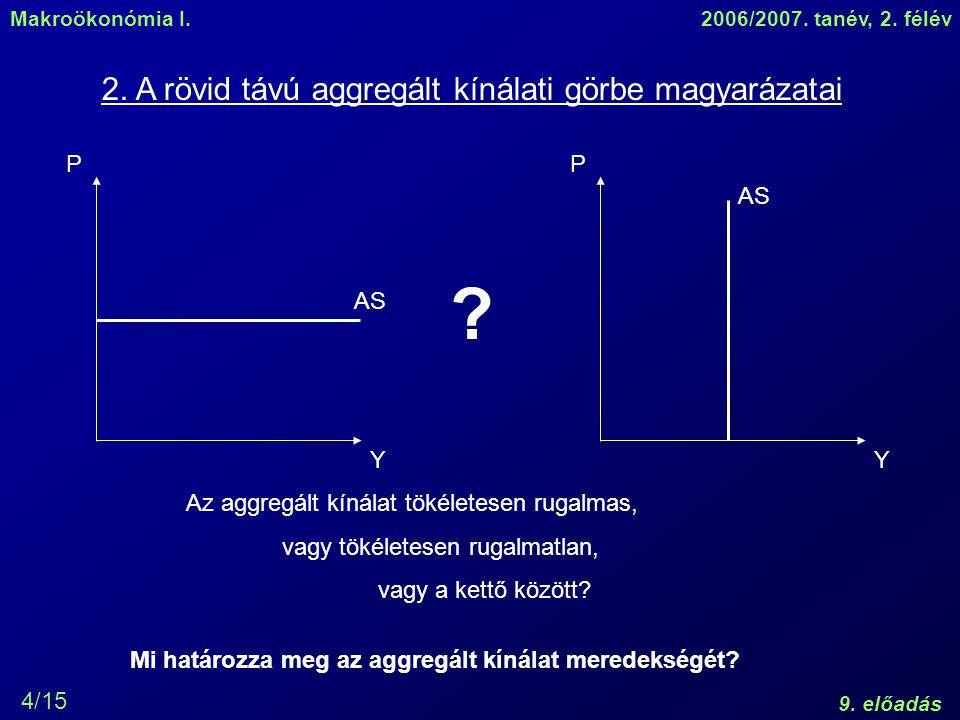 2. A rövid távú aggregált kínálati görbe magyarázatai P P AS AS Y Y