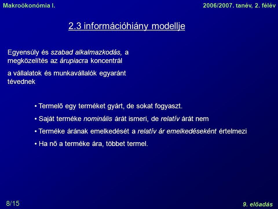 2.3 információhiány modellje
