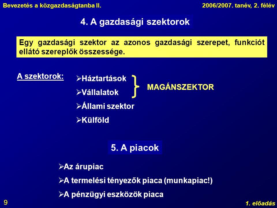 4. A gazdasági szektorok 5. A piacok