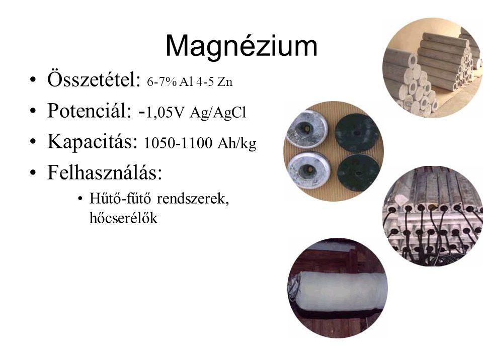 Magnézium Összetétel: 6-7% Al 4-5 Zn Potenciál: -1,05V Ag/AgCl