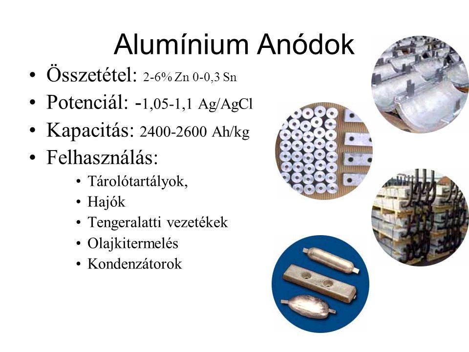 Alumínium Anódok Összetétel: 2-6% Zn 0-0,3 Sn