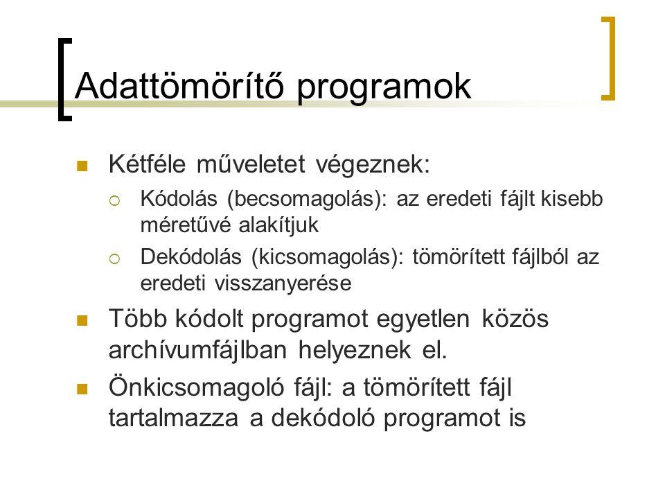 Adattömörítő programok