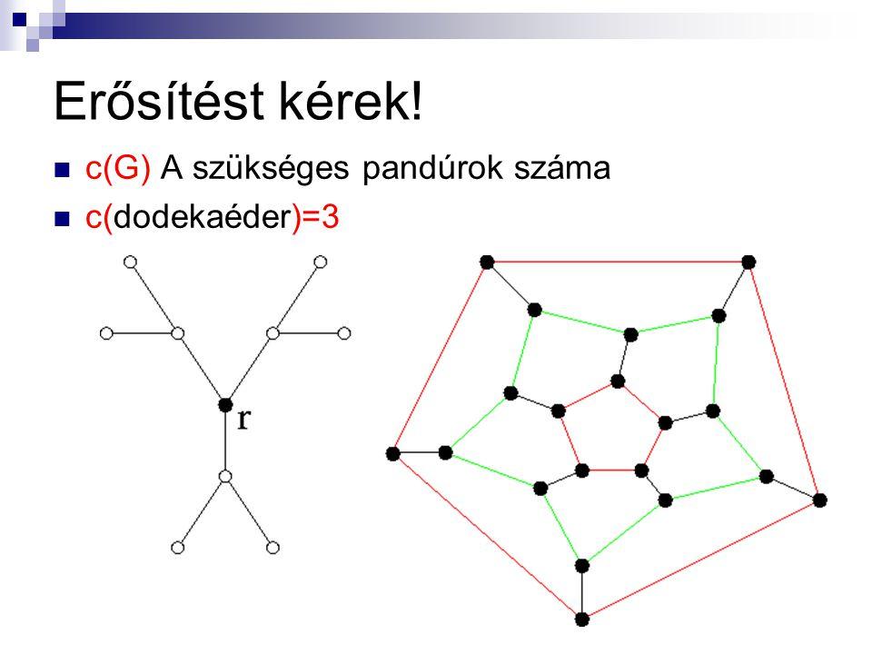 Erősítést kérek! c(G) A szükséges pandúrok száma c(dodekaéder)=3