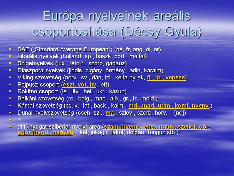 Európa nyelveinek areális csoportosítása (Décsy Gyula)