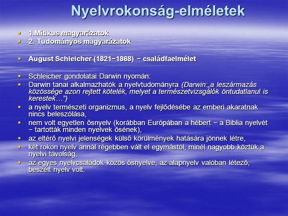Nyelvrokonság-elméletek