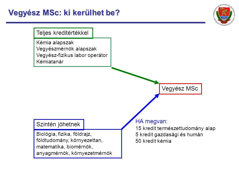 Vegyész MSc: ki kerülhet be