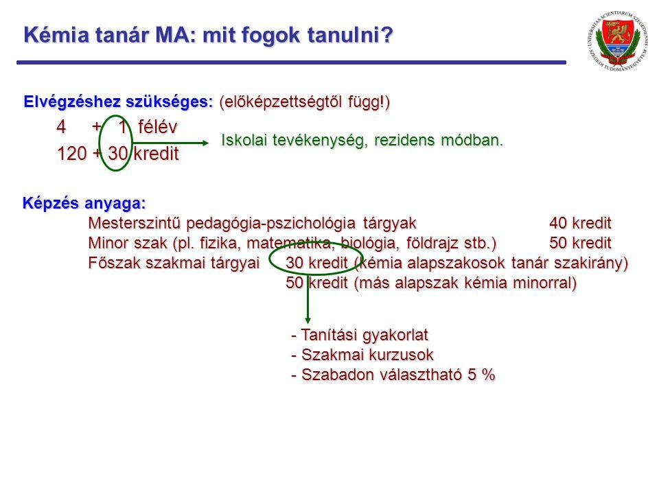Kémia tanár MA: mit fogok tanulni