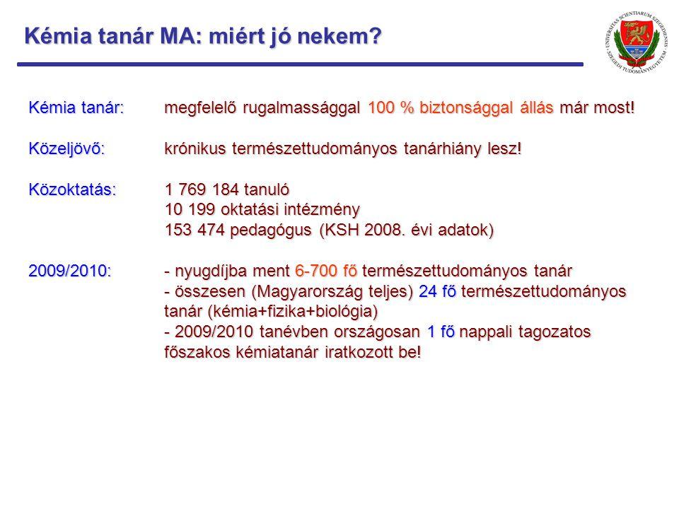 Kémia tanár MA: miért jó nekem