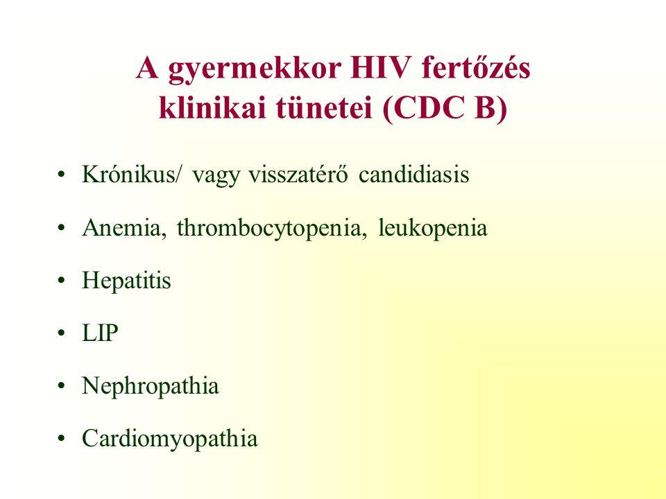 A gyermekkor HIV fertőzés klinikai tünetei (CDC B)
