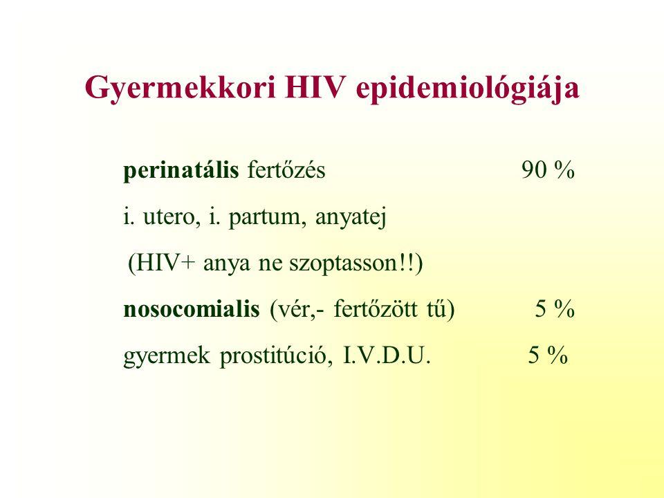 Gyermekkori HIV epidemiológiája
